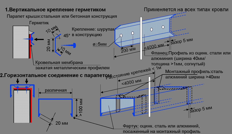 закрепления края мембраны на вертикальных поверхностях